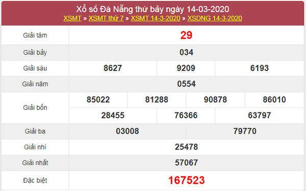 Dự đoán XSDNG VIP 18/3/2020 cùng các chuyên gia