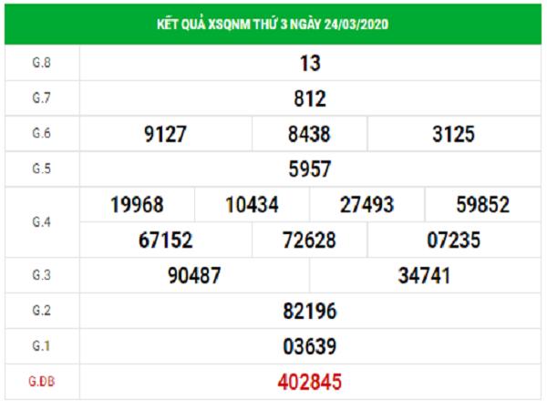 Dự đoán XSQNM 31/3/2020, dự đoán xổ số Quảng Nam hôm nay