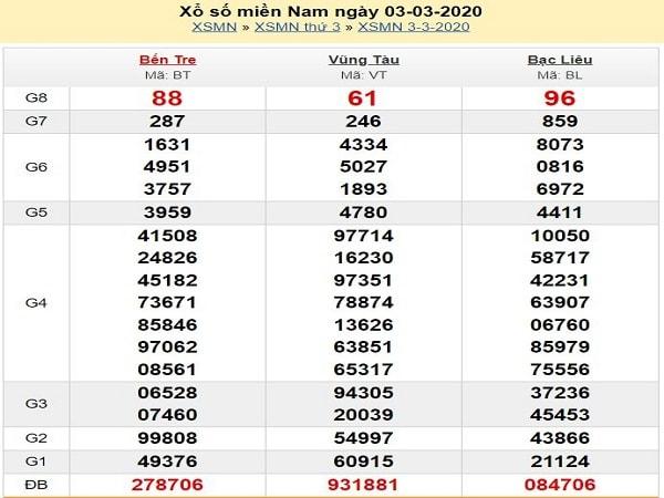 soi-cau-mn-4-3-2020-ket-qua-xo-so-mien-nam-3-3-min