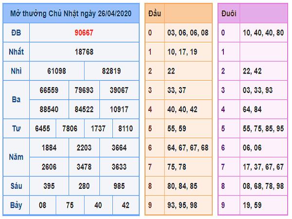 xsmb-26-4-min