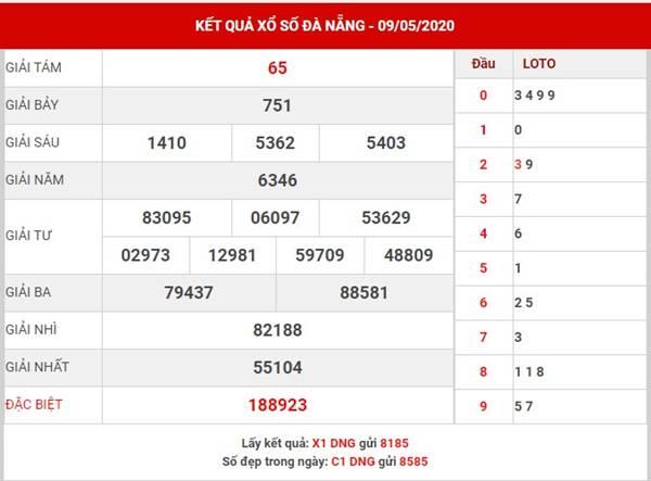 Dự đoán KQXS Đà Nẵng thứ 4 ngày 13-5-2020