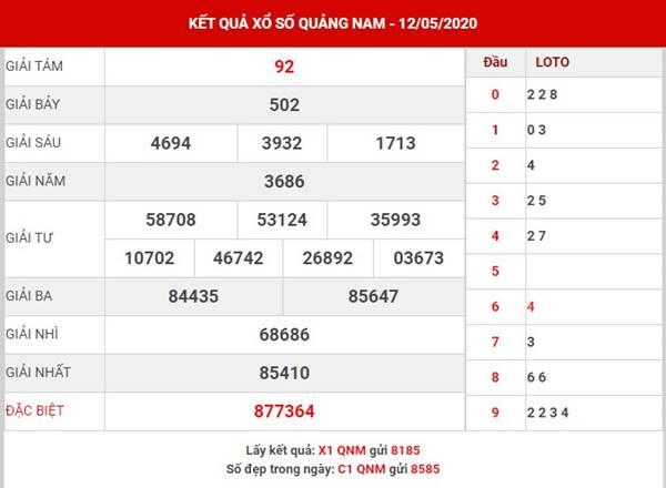 Dự đoán xổ số Quảng Nam thứ 3 ngày 19-5-2020