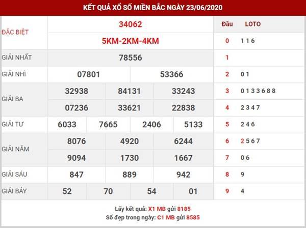 Thống kê kết quả XSMB thứ 4 ngày 24-6-2020