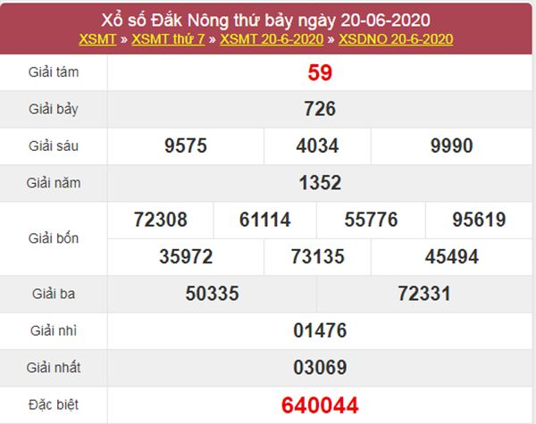 Dự đoán XSDNO 27/6/2020 chốt KQXS Đắc Nông thứ 7
