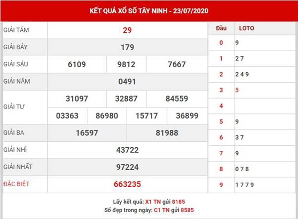 Phân tích kết quả SX Tây Ninh thứ 5 ngày 30-7-2020