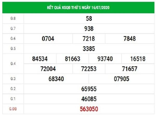 Dự đoán kq xổ số Quảng Bình 23/7/2020, dự đoán XSQB hôm nay