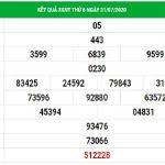Dự đoán kq xổ số Ninh Thuận 7/8/2020, dự đoán XSNT hôm nay