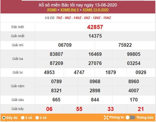 Dự đoán XSMB ngày 14/8/2020 chốt KQXS miền Bắc thứ 6