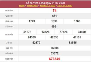 Dự đoán XSVL 7/8/2020 chốt lô VIP Vĩnh Long thứ 6