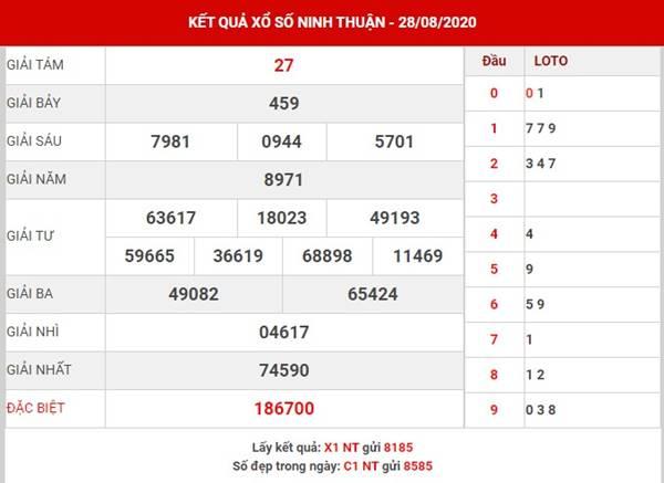 Dự đoán kết quả XS Ninh Thuận thứ 6 ngày 4-9-2020
