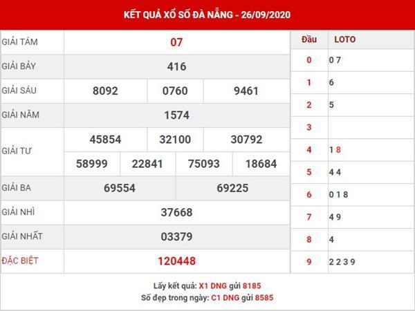 Dự đoán KQSX Đà Nẵng thứ 4 ngày 30-9-2020