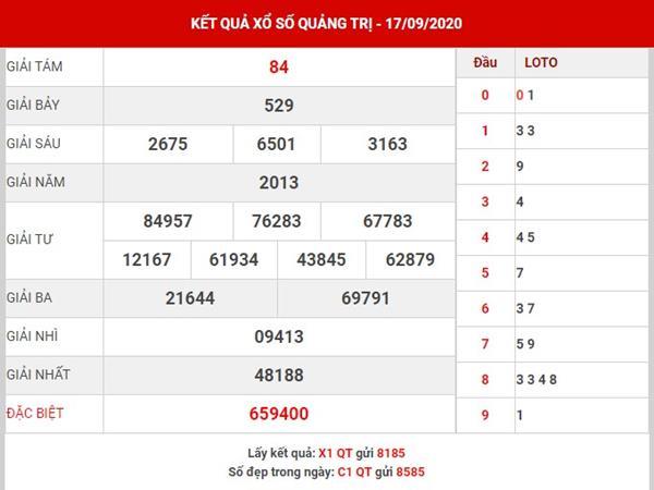 Dự đoán kết quả XS Quảng Trị thứ 5 ngày 24-9-2020