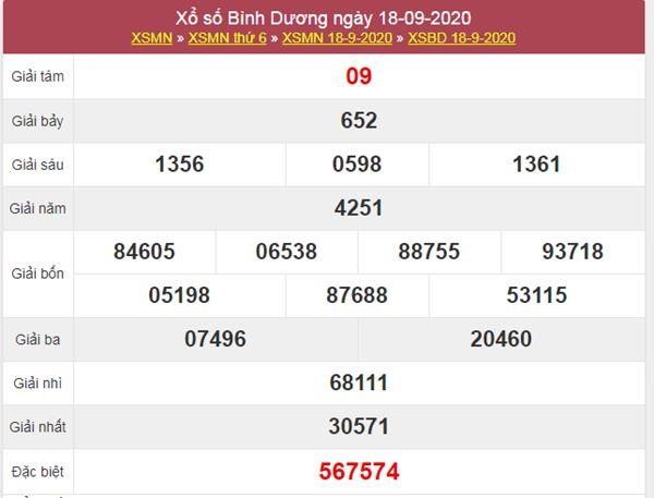 Dự đoán XSBD 25/9/2020 chốt KQXS Bình Dương thứ 6