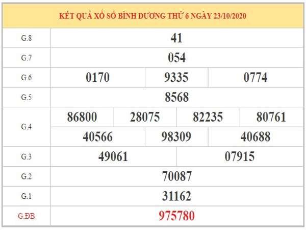 Dự đoán XSBD ngày 30/10/2020 dựa trên KQXSBD kỳ trước