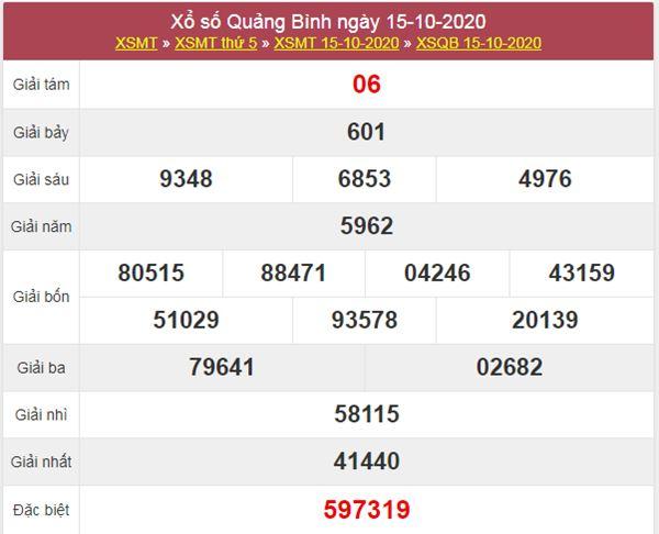 Dự đoán XSQB 22/10/2020 chốt lô VIP Quảng Bình thứ 5