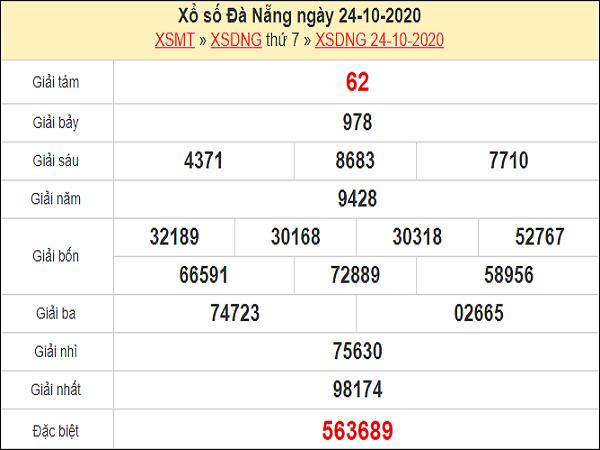 Dự đoán XSDNG 28/10/2020