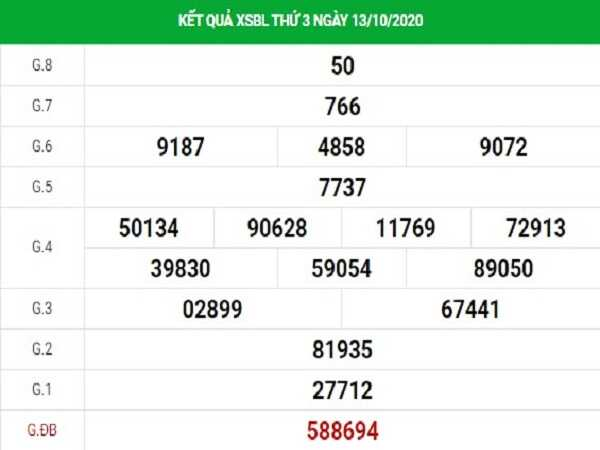 Tổng hợp dự đoán KQXSBL ngày 20/10/2020- xổ sổ bạc liêu