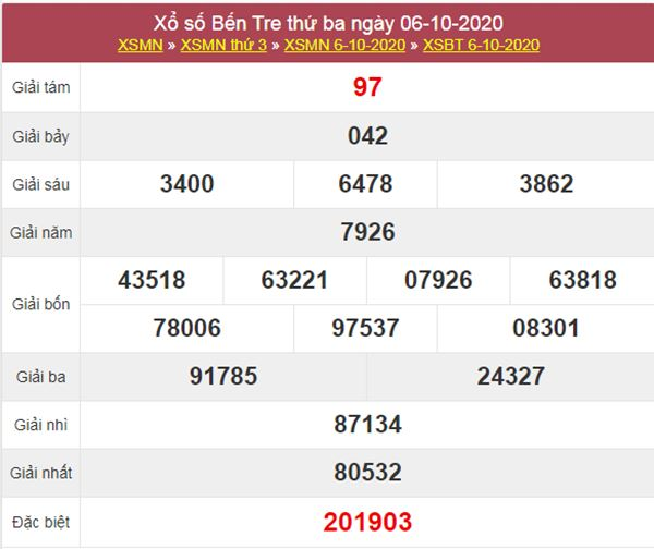 Dự đoán XSBT 13/10/2020 chốt lô số đẹp Bến Tre thứ 3