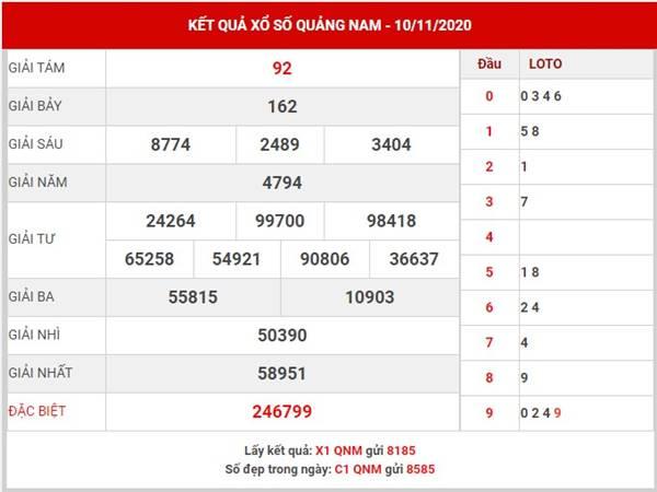 Dự đoán kết quả XS Quảng Nam thứ 3 ngày 17/11/2020
