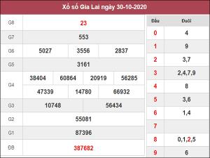Dự đoán KQXSGL ngày 06/11/2020- xổ số gia lai chính xác