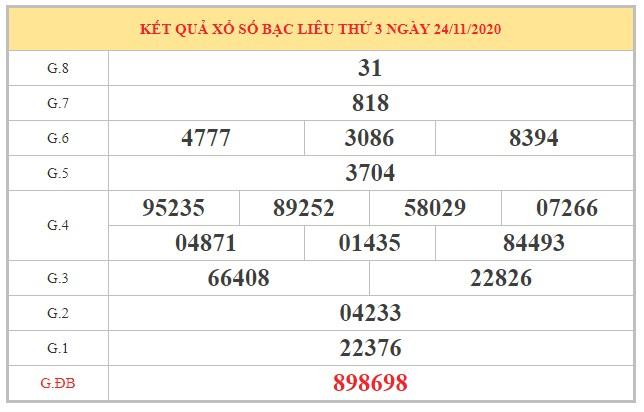 Dự đoán XSBL ngày 01/12/2020 dựa trên kết quả kì trước