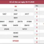 Dự đoán XSGL 27/11/2020 chốt số thần tài Gia Lai thứ 6