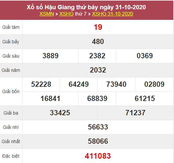 Dự đoán XSHG 7/11/2020 chốt đầu đuôi giải đặc biệt Hậu Giang thứ 7