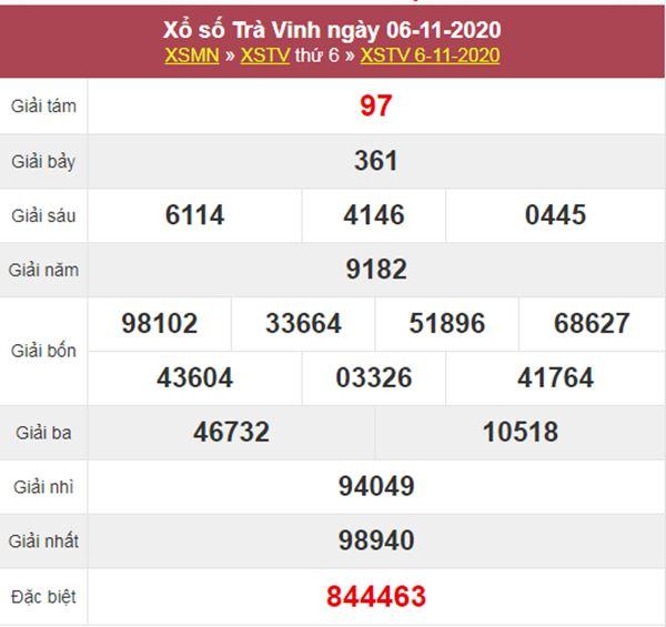 Dự đoán XSTV 13/11/2020 chốt số Trà Vinh thứ 6 siêu chuẩn