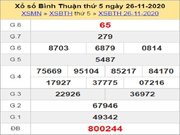 Dự đoán XSBT ngày 03/12/2020- xổ số bình thuận hôm nay