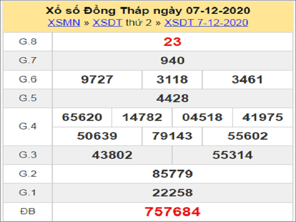 Dự đoán XSDT ngày 14/12/2020 – xổ số đồng tháp cùng chuyên gia