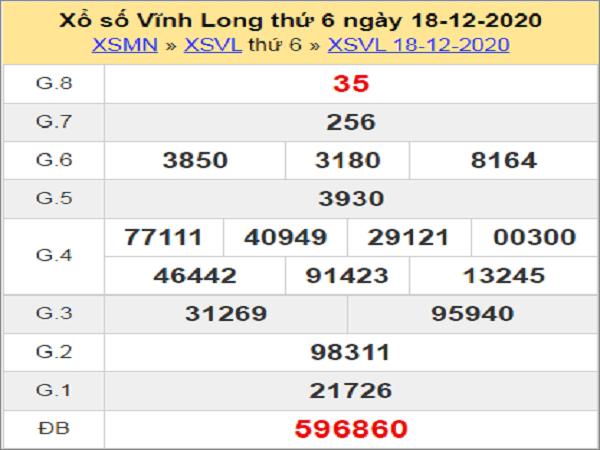 Dự đoán KQXSVL ngày 25/12/2020- xổ số vĩnh long thứ 6
