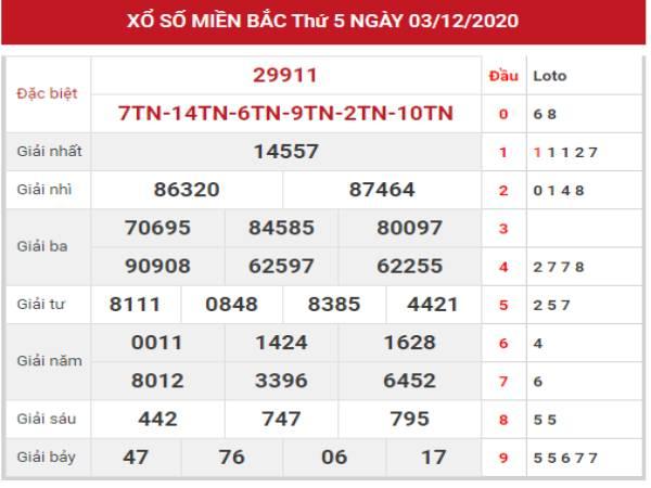 SXMB ngày 4/12/2020 – Chốt số dự đoán kết quả XSMB thứ 6