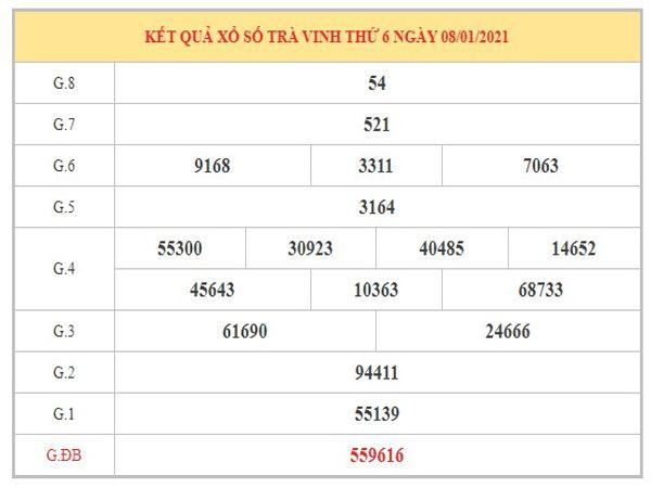 Dự đoán XSTV ngày 15/1/2021 dựa vào kết quả kì trước
