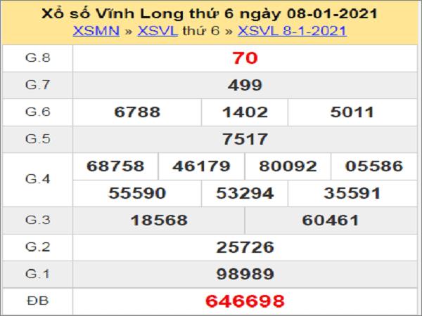 Dự đoán KQXSVL ngày 15/01/2021- xổ số vĩnh long chuẩn xác