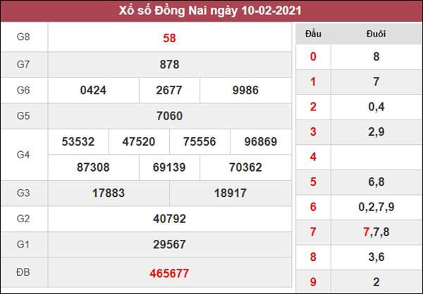 Dự đoán XSDNA 17/2/2021 chốt lô số đẹp Đồng Nai thứ 4