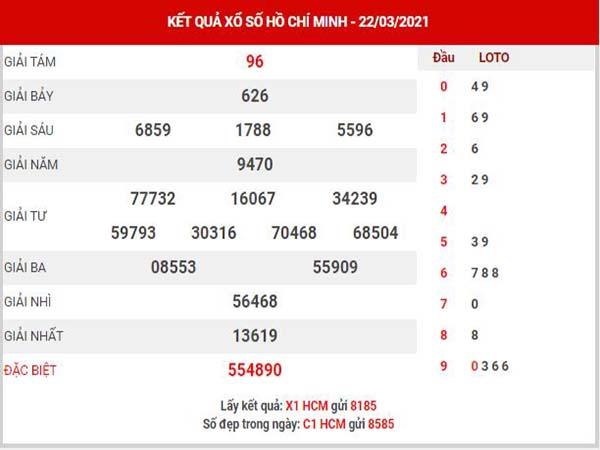 Dự đoán XSHCM ngày 27/3/2021 đài Hồ Chí Minh thứ 7 hôm nay chính xác nhất