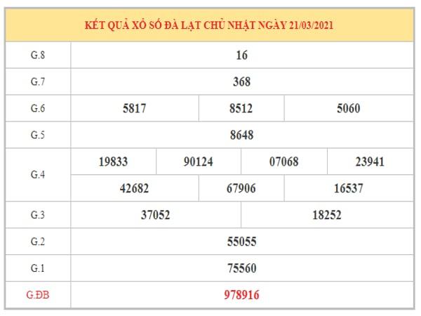 Dự đoán XSDL ngày 28/3/2021 dựa trên kết quả kì trước