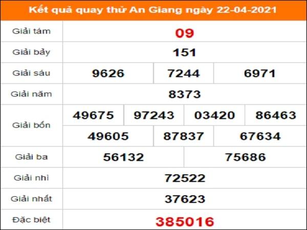 Quay thử kết quả xổ số tỉnh An Giang 22/4/2021