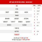 Dự đoán XSDNO ngày 15/5/2021 đài Đắk Nông thứ 7 hôm nay chính xác nhất