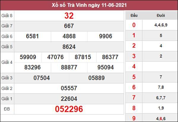 Dự đoán XSTV 18/6/2021 chốt số đẹp giờ vàng Trà Vinh