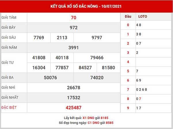 Dự đoán XSDNO ngày 17/7/2021 đài Đắk Nông thứ 7 hôm nay chính xác nhất