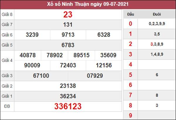 Dự đoán XSNT 16/7/2021 thứ 6 chốt KQXS Ninh Thuận