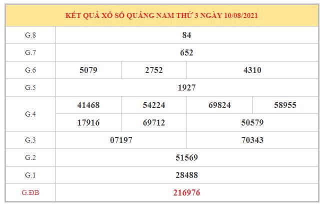 Dự đoán XSQNM ngày 17/8/2021 dựa trên kết quả kì trước
