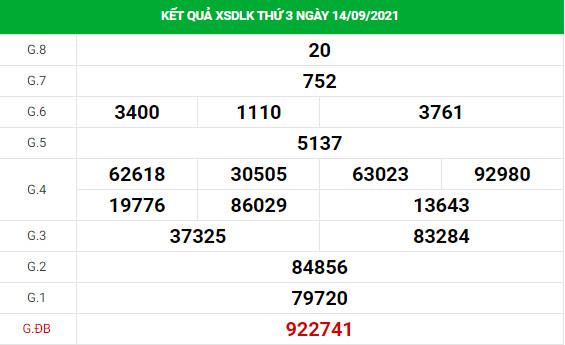 Dự đoán xổ số Daklak 21/9/2021 hôm nay thứ ba chuẩn xác