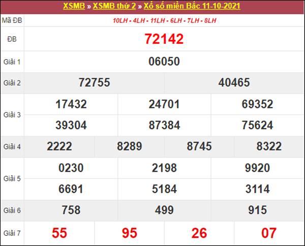 Dự đoán XSMB ngày 12/10/2021 chốt giải đặc biệt thứ 3